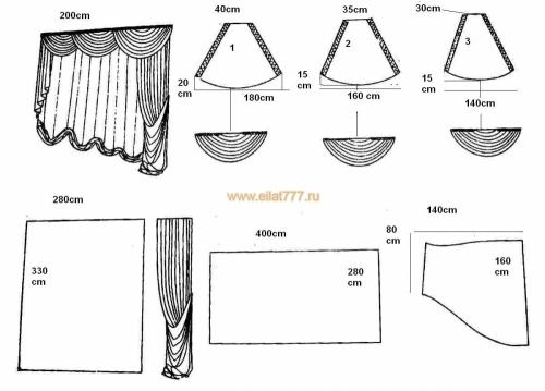 Как сшить шторы с ламбрекеном своими руками пошаговая инструкция